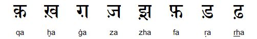 learn to write hindi additional letters